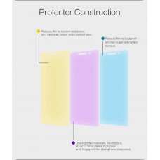 NILLKIN Super Clear Anti-fingerprint screen protector film for Oppo A11