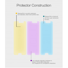 NILLKIN Super Clear Anti-fingerprint screen protector film for HTC U Play