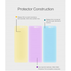 NILLKIN Matte Scratch-resistant screen protector film for Lenovo K6 Power