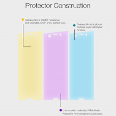 NILLKIN Matte Scratch-resistant screen protector film for Sony Xperia XZ1 Compact
