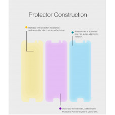 NILLKIN Matte Scratch-resistant screen protector film for Samsung Galaxy A5 (2017)