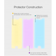 NILLKIN Matte Scratch-resistant screen protector film for Oppo A39