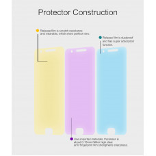 NILLKIN Super Clear Anti-fingerprint screen protector film for Oppo F1S (A59)