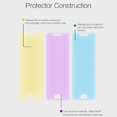 NILLKIN Matte Scratch-resistant screen protector film for Meizu M5C (Charm Blue A5)