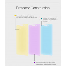NILLKIN Matte Scratch-resistant screen protector film for Oppo A11