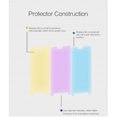 NILLKIN Matte Scratch-resistant screen protector film for Smartisan T2