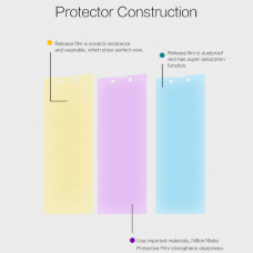 NILLKIN Matte Scratch-resistant screen protector film for Sony Xperia L2