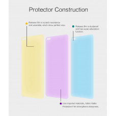 NILLKIN Matte Scratch-resistant screen protector film for Realme 6 Pro