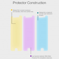 NILLKIN Matte Scratch-resistant screen protector film for Vivo Y69