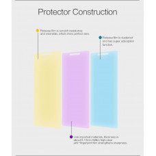 NILLKIN Super Clear Anti-fingerprint screen protector film for Gionee Elife S7