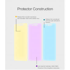 NILLKIN Matte Scratch-resistant screen protector film for Huawei Enjoy 6S