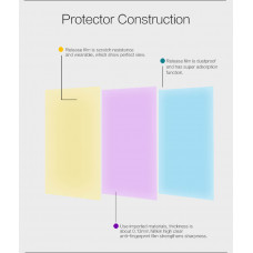 NILLKIN Super Clear Anti-fingerprint screen protector film for Blackberry Passport Silver Edition