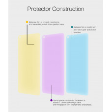 NILLKIN Super Clear Anti-fingerprint screen protector film for Realme 6
